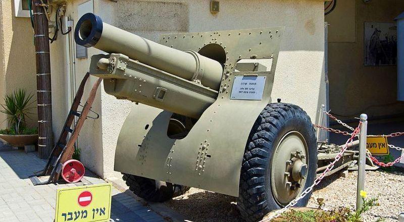 Музей армии обороны Израиля