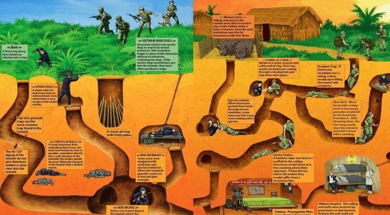 Партизанские туннели Ку Чи